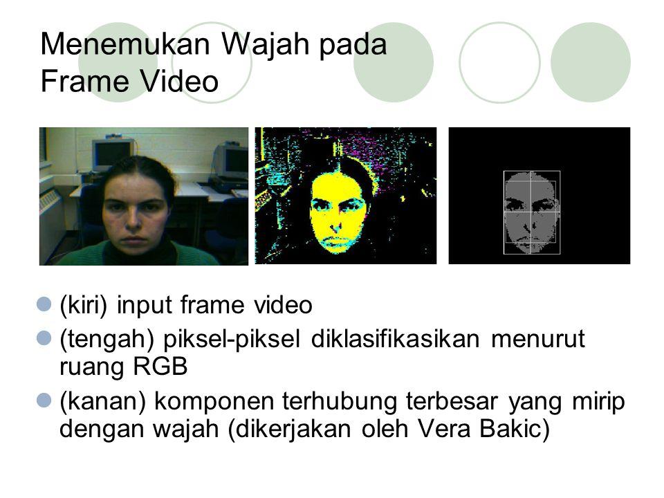 Menemukan Wajah pada Frame Video (kiri) input frame video (tengah) piksel-piksel diklasifikasikan menurut ruang RGB (kanan) komponen terhubung terbesa