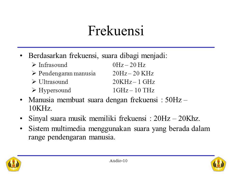 Audio-10 Frekuensi Berdasarkan frekuensi, suara dibagi menjadi:  Infrasound 0Hz – 20 Hz  Pendengaran manusia 20Hz – 20 KHz  Ultrasound 20KHz – 1 GH
