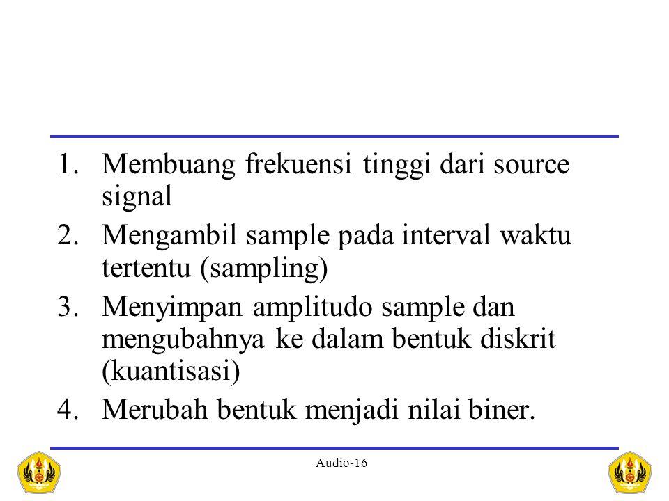 Audio-16 1.Membuang frekuensi tinggi dari source signal 2.Mengambil sample pada interval waktu tertentu (sampling) 3.Menyimpan amplitudo sample dan me