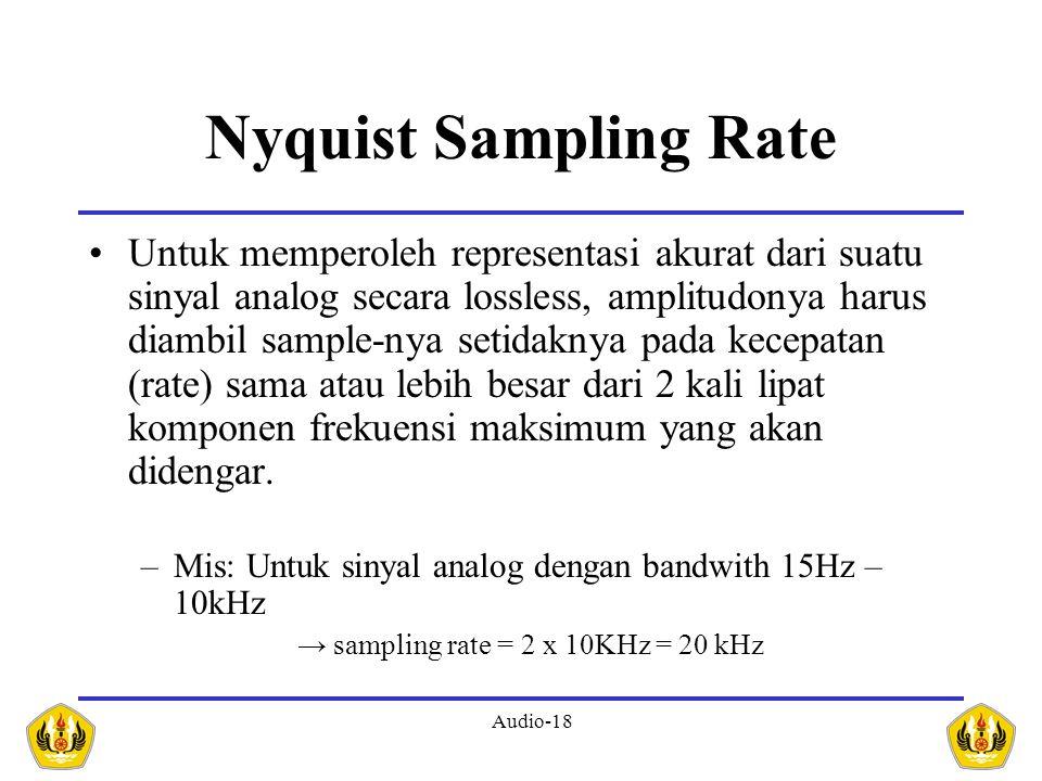 Audio-18 Nyquist Sampling Rate Untuk memperoleh representasi akurat dari suatu sinyal analog secara lossless, amplitudonya harus diambil sample-nya se