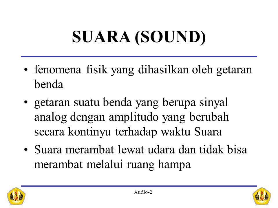 Audio-2 SUARA (SOUND) fenomena fisik yang dihasilkan oleh getaran benda getaran suatu benda yang berupa sinyal analog dengan amplitudo yang berubah se