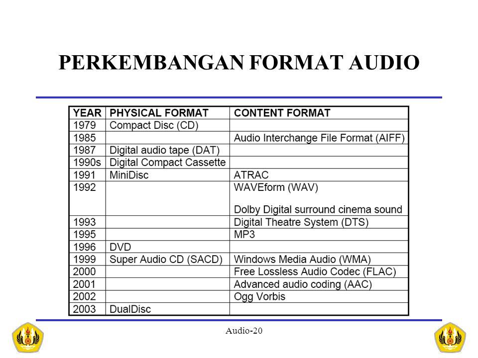Audio-20 PERKEMBANGAN FORMAT AUDIO