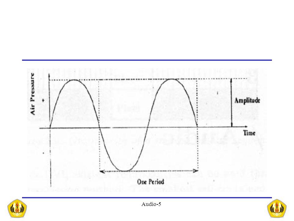 Audio-6 Komponen Suara 1.Frekuensi –Banyaknya periode dalam 1 detik –Satuan : Hertz (Hz) atau cycles per second (cps) –Panjang gelombang suara (wavelength) dirumuskan = c/f Dimana c = kecepatan rambat bunyi Dimana f = frekuensi