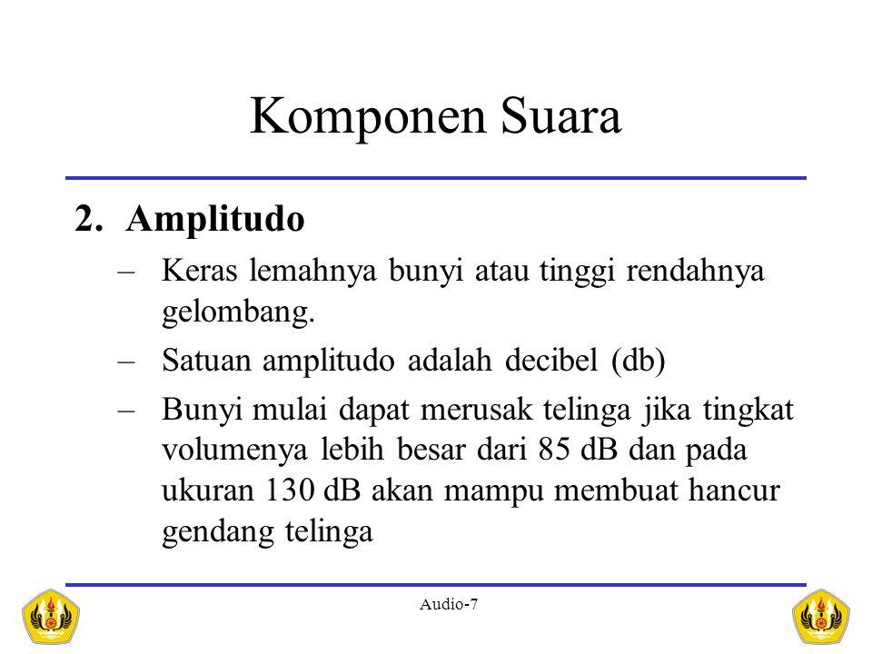 Audio-7 Komponen Suara 2.Amplitudo –Keras lemahnya bunyi atau tinggi rendahnya gelombang. –Satuan amplitudo adalah decibel (db) –Bunyi mulai dapat mer