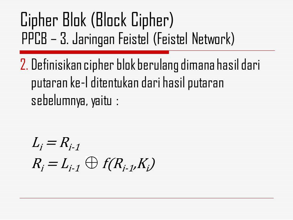 2.Definisikan cipher blok berulang dimana hasil dari putaran ke-I ditentukan dari hasil putaran sebelumnya, yaitu : L i = R i-1 R i = L i-1 f(R i-1,K