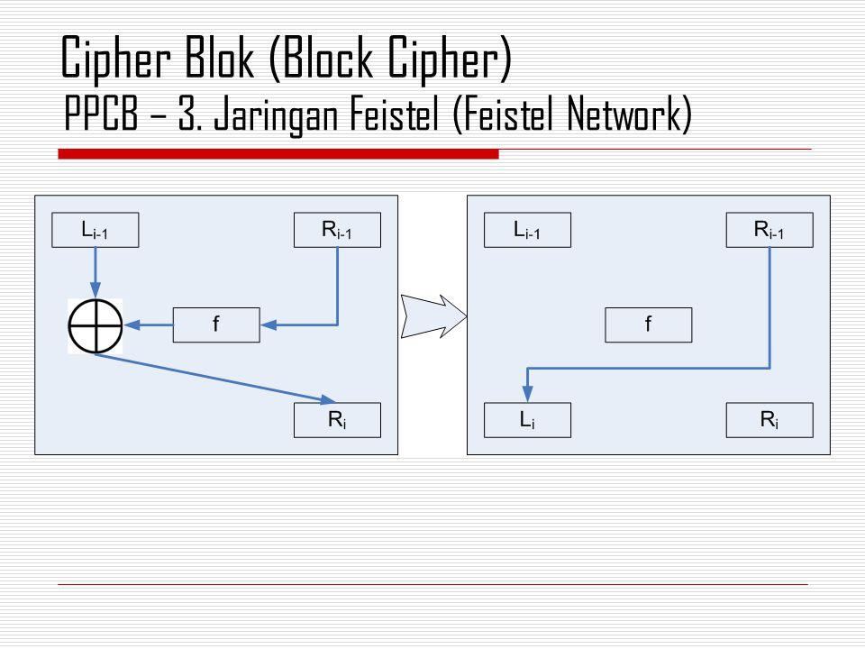 PPCB – 3. Jaringan Feistel (Feistel Network) Cipher Blok (Block Cipher)