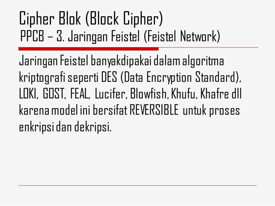 Jaringan Feistel banyakdipakai dalam algoritma kriptografi seperti DES (Data Encryption Standard), LOKI, GOST, FEAL, Lucifer, Blowfish, Khufu, Khafre