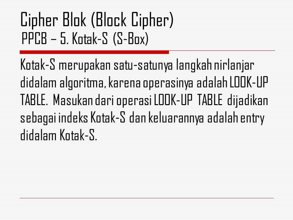 Kotak-S merupakan satu-satunya langkah nirlanjar didalam algoritma, karena operasinya adalah LOOK-UP TABLE. Masukan dari operasi LOOK-UP TABLE dijadik