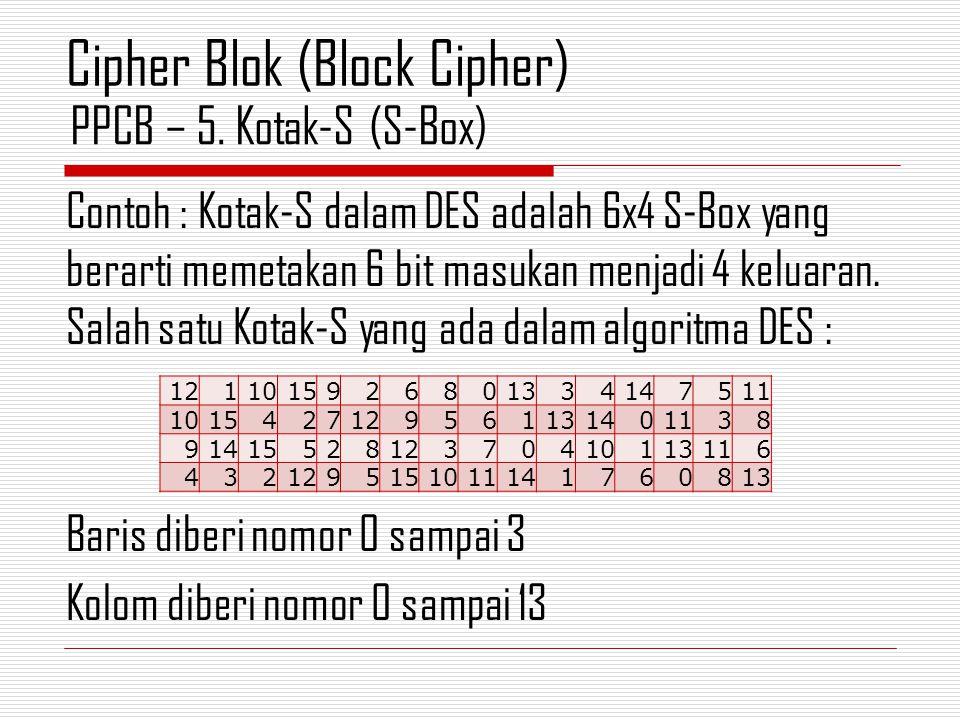 Contoh : Kotak-S dalam DES adalah 6x4 S-Box yang berarti memetakan 6 bit masukan menjadi 4 keluaran. Salah satu Kotak-S yang ada dalam algoritma DES :
