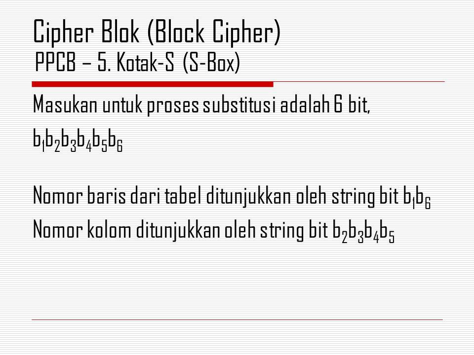Masukan untuk proses substitusi adalah 6 bit, b 1 b 2 b 3 b 4 b 5 b 6 Nomor baris dari tabel ditunjukkan oleh string bit b 1 b 6 Nomor kolom ditunjukk