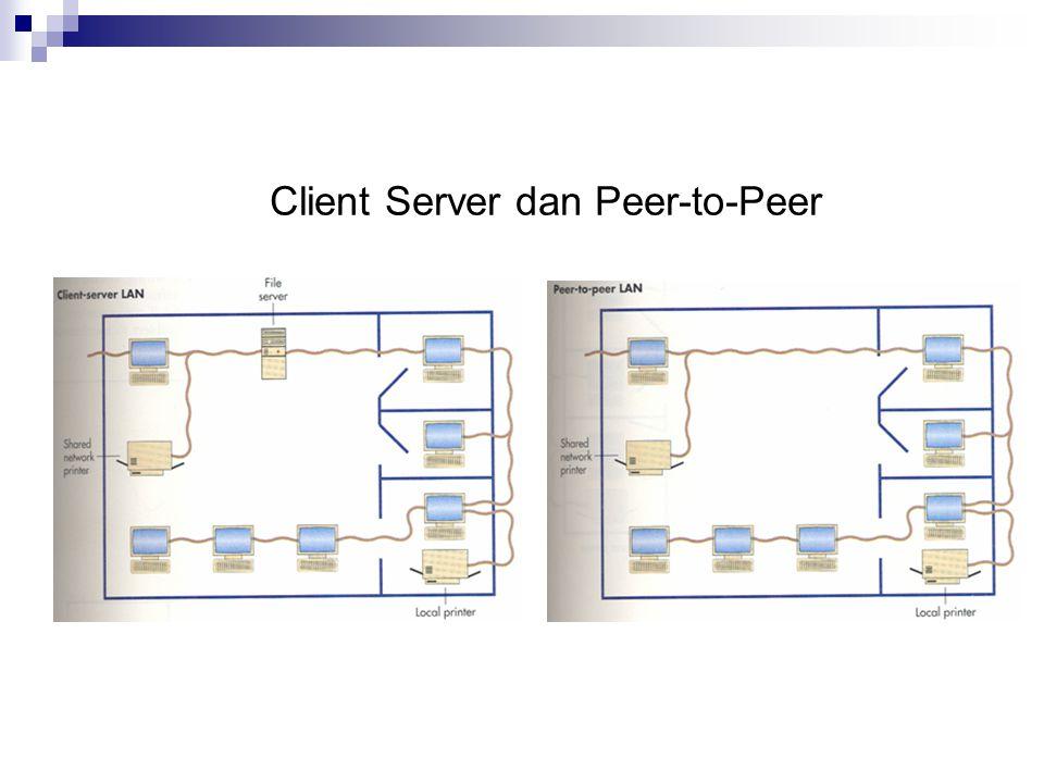 Client Server dan Peer-to-Peer
