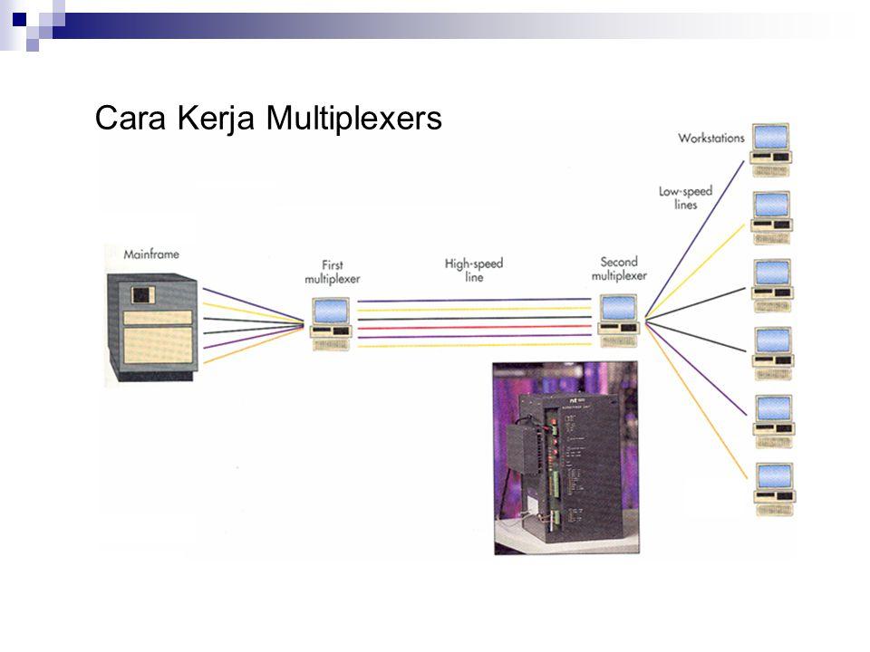 Cara Kerja Multiplexers