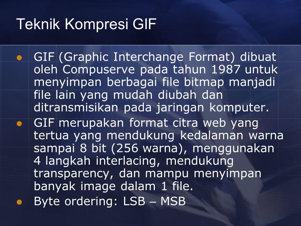 Teknik Kompresi GIF GIF (Graphic Interchange Format) dibuat oleh Compuserve pada tahun 1987 untuk menyimpan berbagai file bitmap manjadi file lain yan
