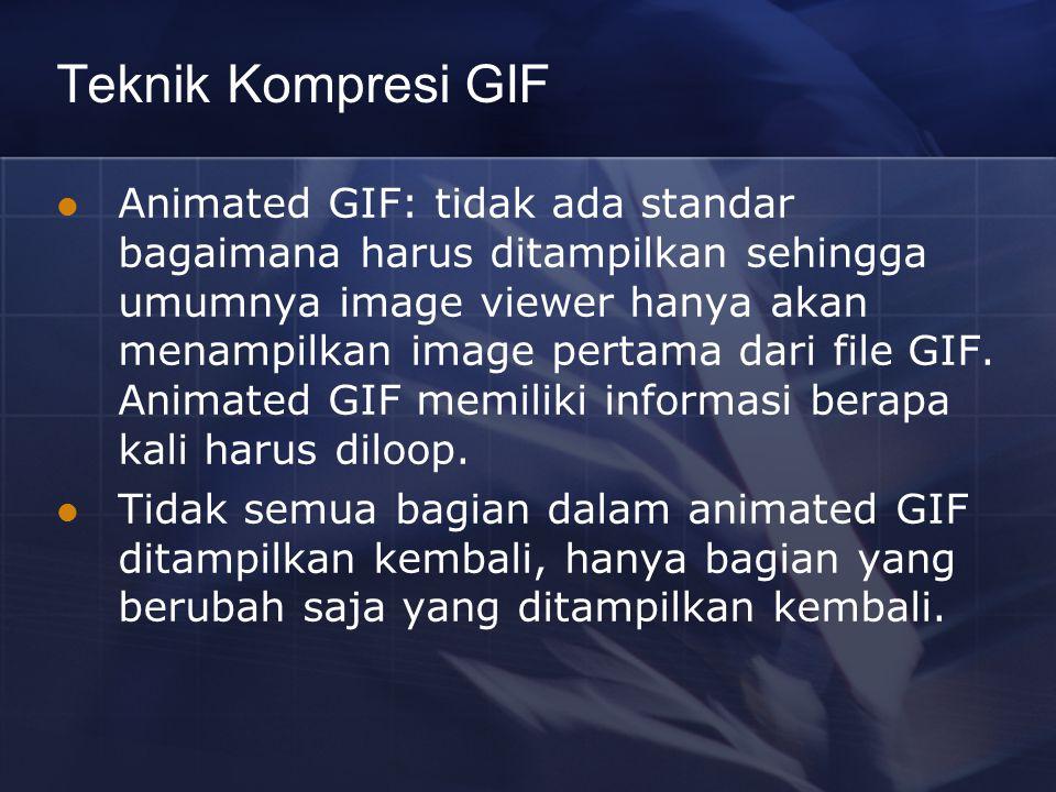 Teknik Kompresi GIF Animated GIF: tidak ada standar bagaimana harus ditampilkan sehingga umumnya image viewer hanya akan menampilkan image pertama dar