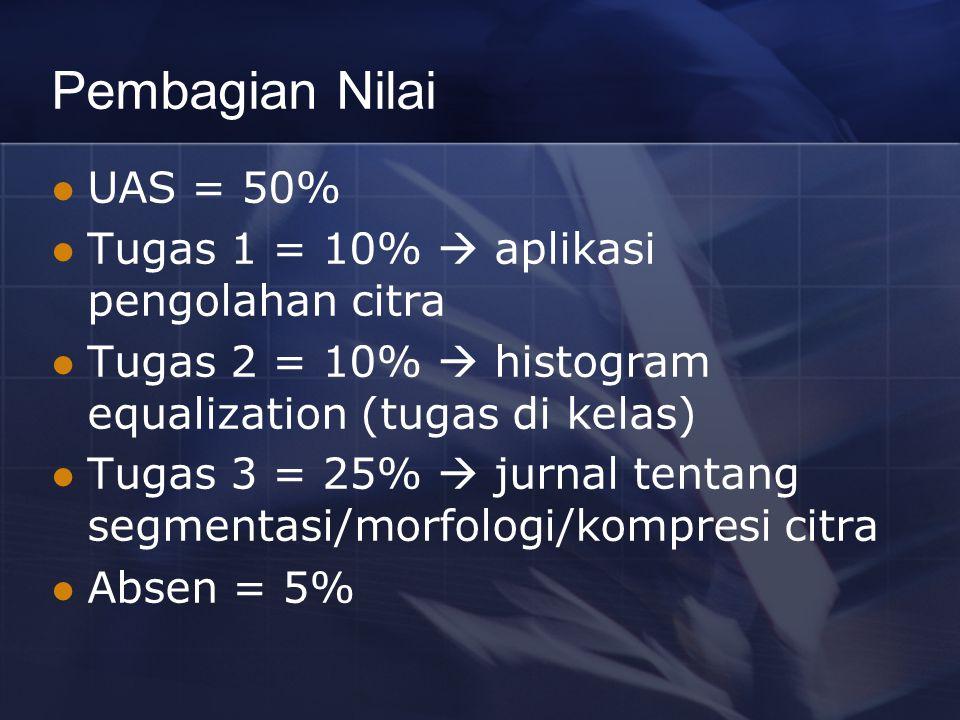 Pembagian Nilai UAS = 50% Tugas 1 = 10%  aplikasi pengolahan citra Tugas 2 = 10%  histogram equalization (tugas di kelas) Tugas 3 = 25%  jurnal ten