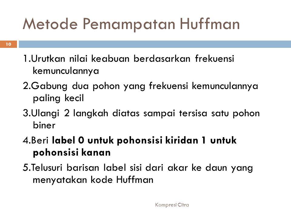 Metode Pemampatan Huffman 1.Urutkan nilai keabuan berdasarkan frekuensi kemunculannya 2.Gabung dua pohon yang frekuensi kemunculannya paling kecil 3.U