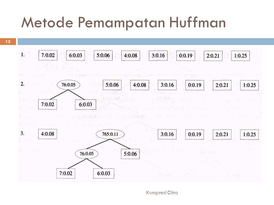 Metode Pemampatan Huffman 12 Kompresi Citra