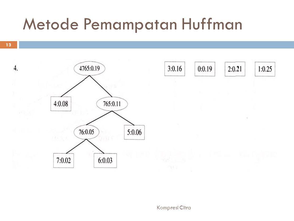 Metode Pemampatan Huffman 13 Kompresi Citra