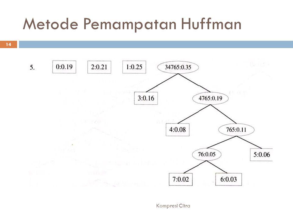 Metode Pemampatan Huffman 14 Kompresi Citra