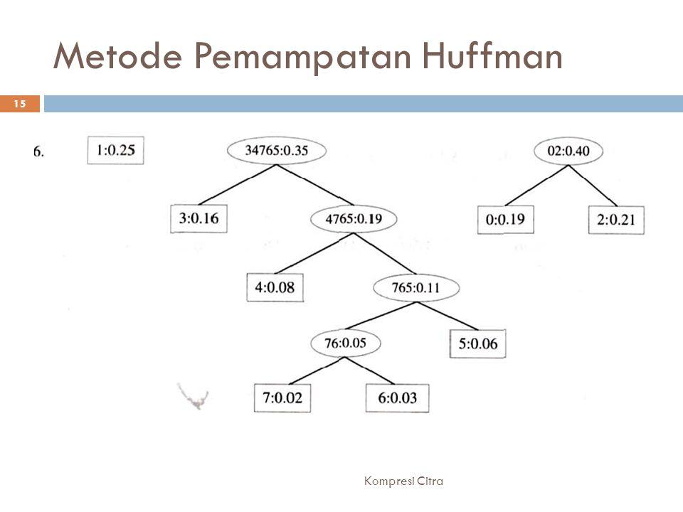 Metode Pemampatan Huffman 16 Kompresi Citra