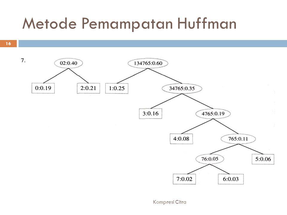 Metode Pemampatan Huffman 17 Kompresi Citra