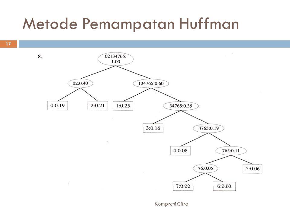 Metode Pemampatan Huffman Contoh, citra 64x64 dengan 8 derajat keabuan (k) Kode untuk setiap derajat keabuan  Ukuran citra sebelum dimampatkan (1 derajat keabuan = 3 bit) adalah 4096x3 bit = 12288 bit Ukuran citra setelah pemampatan 18 Kompresi Citra