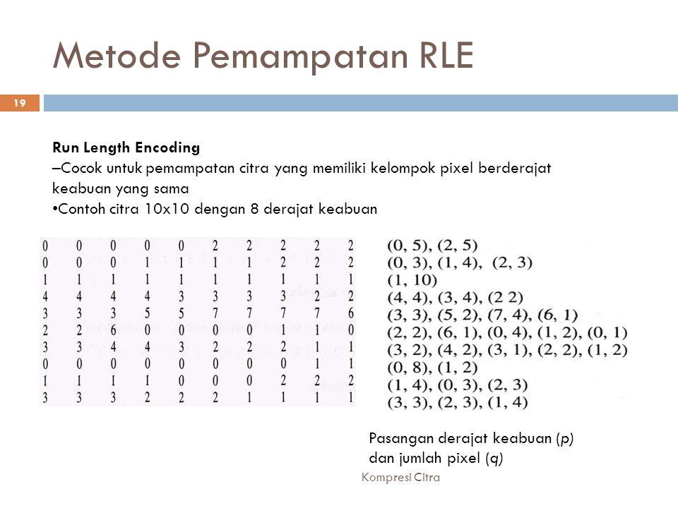 Metode Pemampatan RLE Ukuran citra sebelum dimampatkan (1 derajat keabuan = 3 bit) adalah 100 x 3 bit = 300 bit Ukuran citra setelah pemampatan (run length =4) adalah (31 x 3) + (31 x 4) bit = 217 bit 20 Kompresi Citra