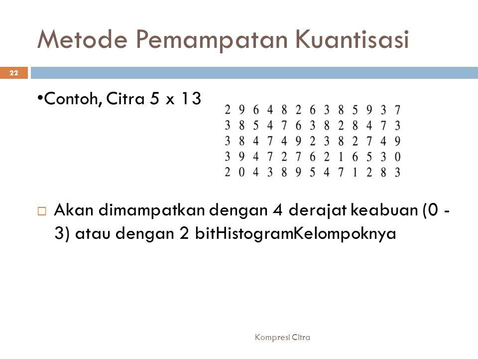 Metode Pemampatan Kuantisasi Contoh, Citra 5 x 13  Akan dimampatkan dengan 4 derajat keabuan (0 - 3) atau dengan 2 bitHistogramKelompoknya 22 Kompres