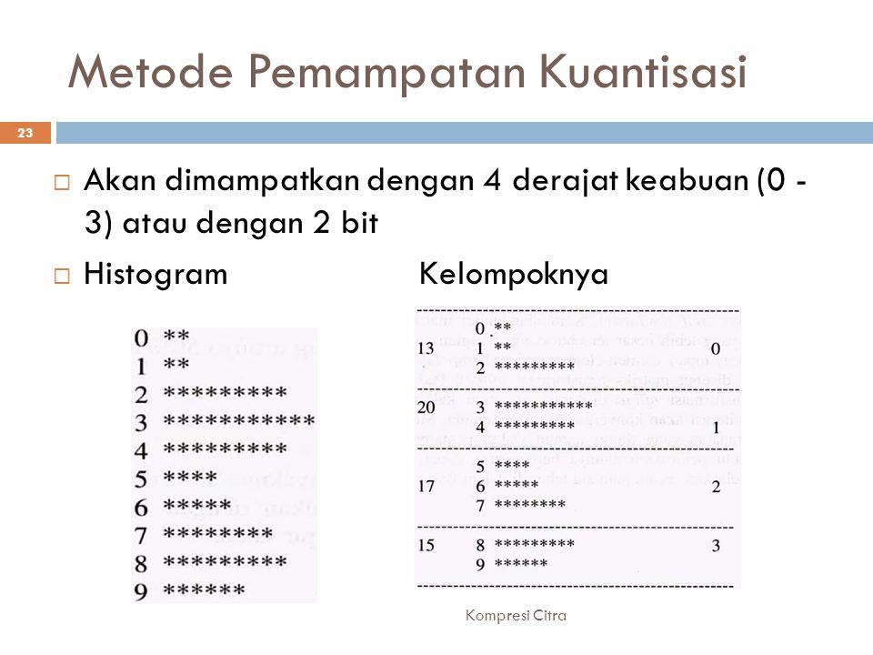 Metode Pemampatan Kuantisasi Setelah dimampatkan  Ukuran sebelum pemampatan (1 derajat keabuan = 4 bit) adalah 65 x 4 bit = 260 bit 24 Kompresi Citra