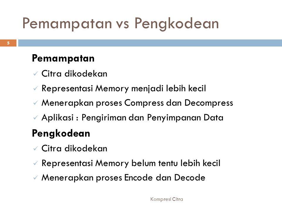 Pemampatan vs Pengkodean Pemampatan Citra dikodekan Representasi Memory menjadi lebih kecil Menerapkan proses Compress dan Decompress Aplikasi : Pengi