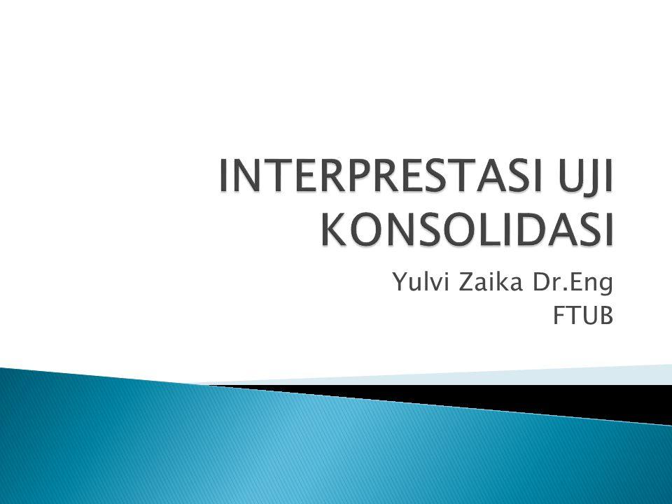 Yulvi Zaika Dr.Eng FTUB