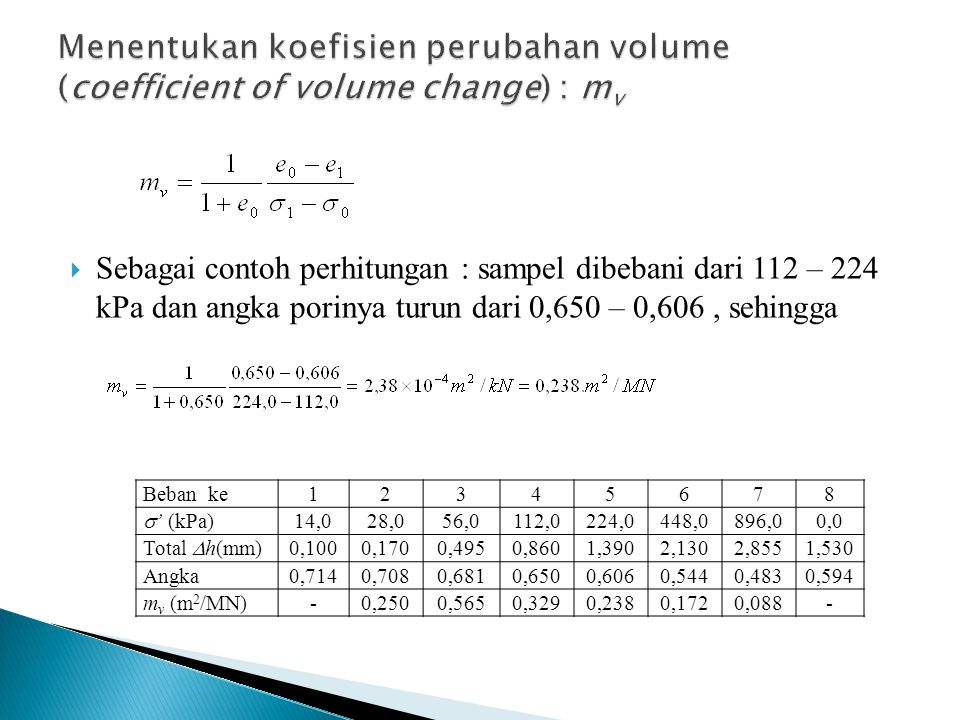  Sebagai contoh perhitungan : sampel dibebani dari 112 – 224 kPa dan angka porinya turun dari 0,650 – 0,606, sehingga Beban ke12345678  ' (kPa) 14,0