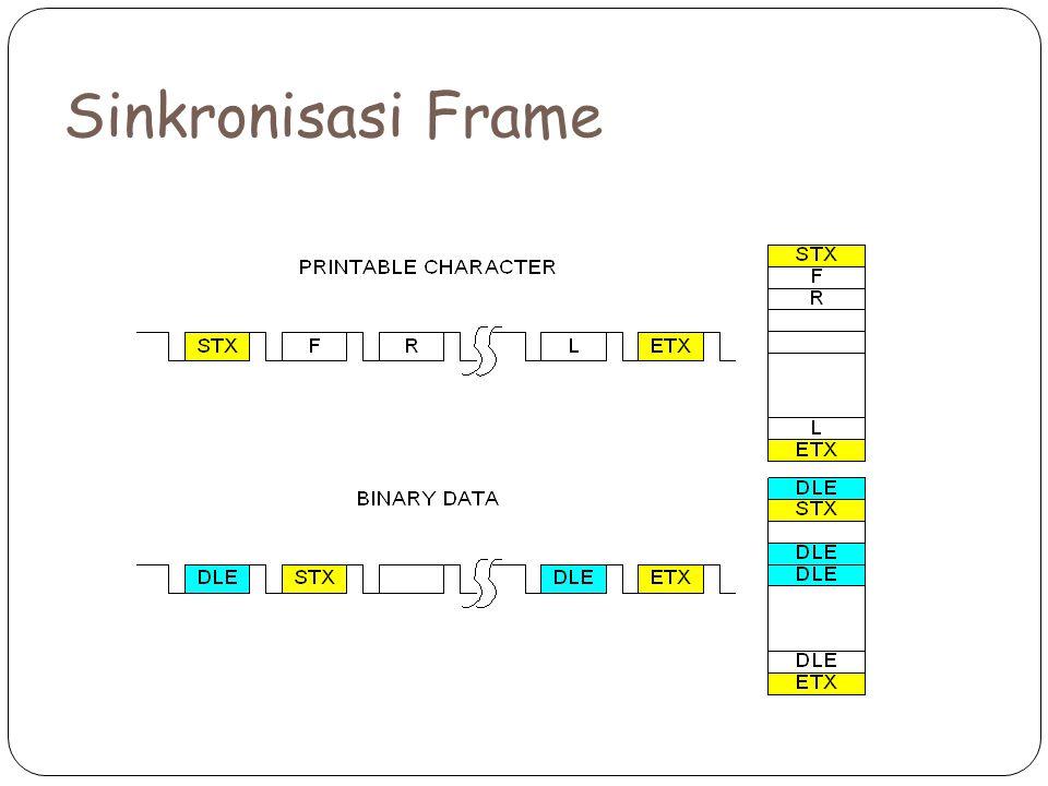 Sinkronisasi Frame