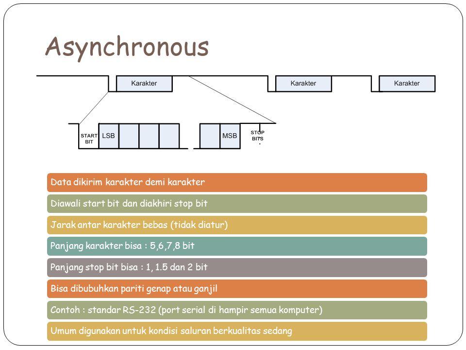 Asynchronous Data dikirim karakter demi karakterDiawali start bit dan diakhiri stop bitJarak antar karakter bebas (tidak diatur)Panjang karakter bisa