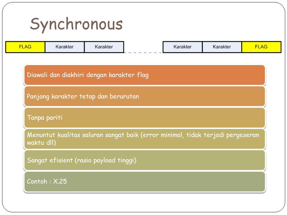 Synchronous Diawali dan diakhiri dengan karakter flagPanjang karakter tetap dan berurutanTanpa pariti Menuntut kualitas saluran sangat baik (error min