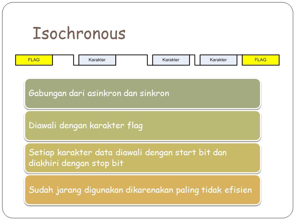 Isochronous Gabungan dari asinkron dan sinkronDiawali dengan karakter flag Setiap karakter data diawali dengan start bit dan diakhiri dengan stop bit