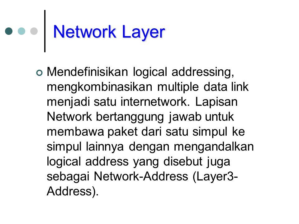 Network Layer Mendefinisikan logical addressing, mengkombinasikan multiple data link menjadi satu internetwork. Lapisan Network bertanggung jawab untu