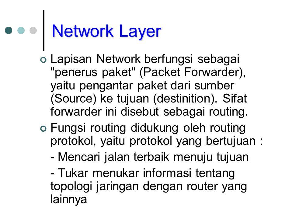 Network Layer Lapisan Network berfungsi sebagai