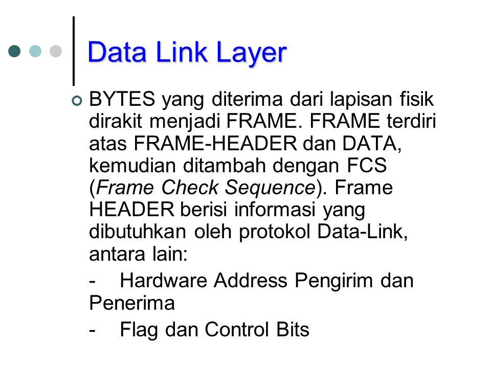 Data Link Layer BYTES yang diterima dari lapisan fisik dirakit menjadi FRAME. FRAME terdiri atas FRAME-HEADER dan DATA, kemudian ditambah dengan FCS (