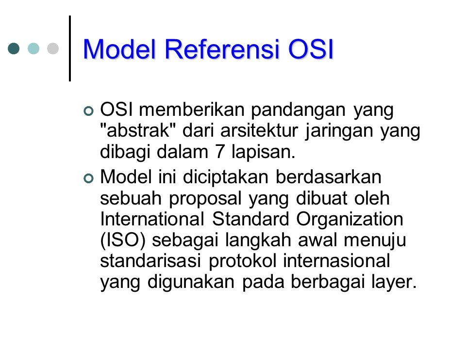 Model Referensi OSI OSI memberikan pandangan yang
