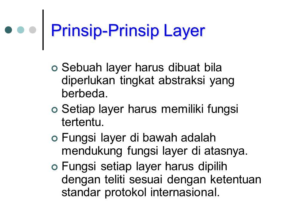 Prinsip-Prinsip Layer Sebuah layer harus dibuat bila diperlukan tingkat abstraksi yang berbeda. Setiap layer harus memiliki fungsi tertentu. Fungsi la