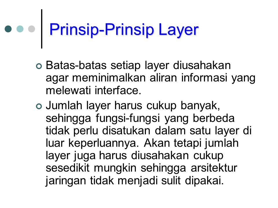 Prinsip-Prinsip Layer Batas-batas setiap layer diusahakan agar meminimalkan aliran informasi yang melewati interface. Jumlah layer harus cukup banyak,