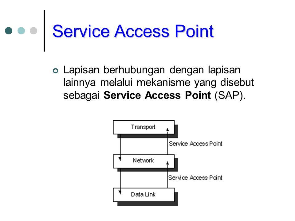 Service Access Point Lapisan berhubungan dengan lapisan lainnya melalui mekanisme yang disebut sebagai Service Access Point (SAP).