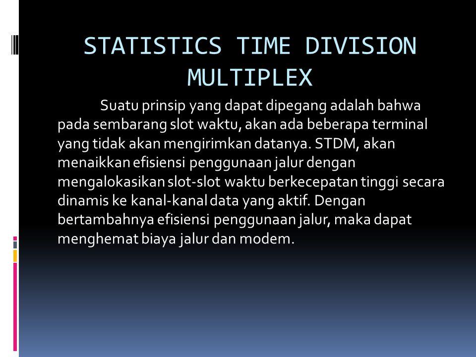 STATISTICS TIME DIVISION MULTIPLEX Suatu prinsip yang dapat dipegang adalah bahwa pada sembarang slot waktu, akan ada beberapa terminal yang tidak akan mengirimkan datanya.