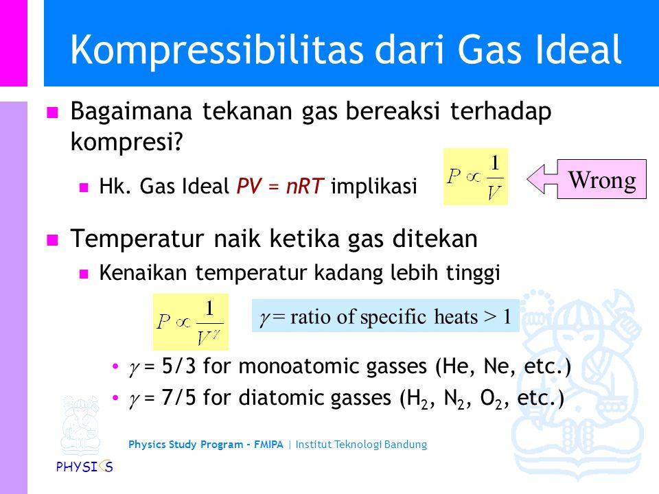Physics Study Program - FMIPA | Institut Teknologi Bandung PHYSI S Rapat Volume dari Gas Ideal 1 mole gas ideal terdiri dari 22.4 liter pada STP.