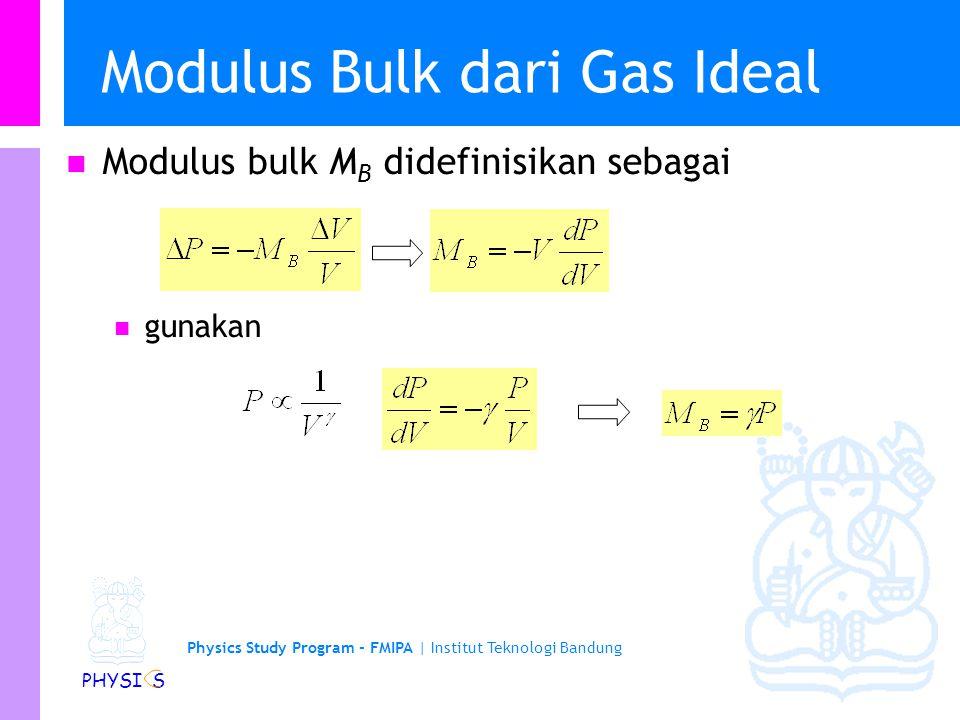 Physics Study Program - FMIPA | Institut Teknologi Bandung PHYSI S Kompressibilitas dari Gas Ideal Bagaimana tekanan gas bereaksi terhadap kompresi.