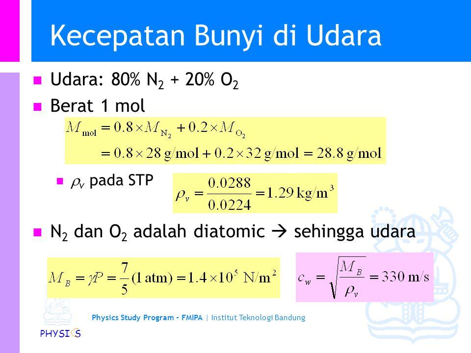 Physics Study Program - FMIPA | Institut Teknologi Bandung PHYSI S Modulus Bulk dari Gas Ideal Modulus bulk M B didefinisikan sebagai gunakan