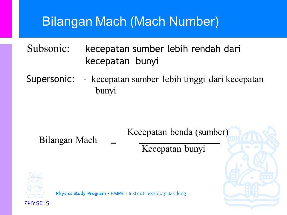 Physics Study Program - FMIPA | Institut Teknologi Bandung PHYSI S Sensitivitas Manusia terhadap Bunyi Manusia dapat mendengar bunyi: 20 Hz – 20 kHz Rentang intensitas: 10 -12 W/m 2 – 1 W/m 2 Pembicaraan normal ~10 -6 W/m 2 Kita merasakan frekuensi dan intensitas dalam skala log (  antara 0 – 120 dB) Relatif terhadap 400 Hz 800 Hz adalah 1 oktaf lebih tinggi 1600 Hz adalah 1 oktaf lebih tinggi lagi Relatif terhadap 10 -6 W/m 2 10 -5 W/m 2 adalah nyaring 10 -4 W/m 2 adalah dua kali lebih nyaring