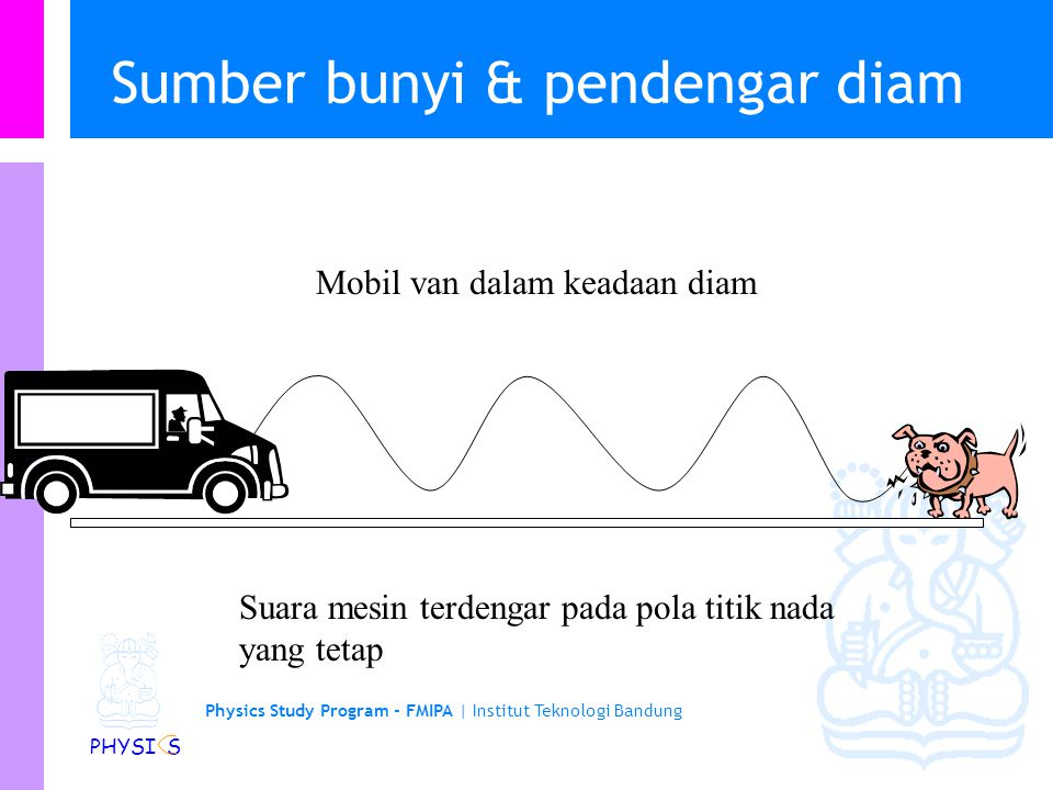 Physics Study Program - FMIPA | Institut Teknologi Bandung PHYSI S Efek Doppler Muncul karena perubahan frekuensi akibat gerakan Gejala ini dapat terjadi pada gelombang bunyi maupun cahaya