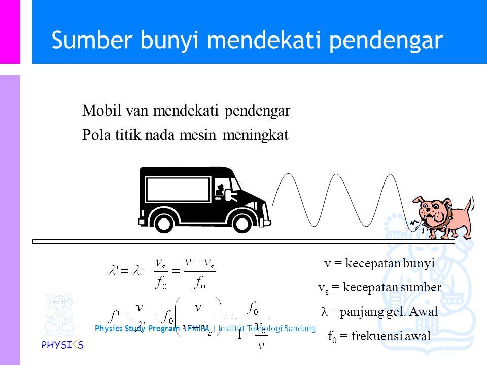 Physics Study Program - FMIPA | Institut Teknologi Bandung PHYSI S Sumber bunyi & pendengar diam Mobil van dalam keadaan diam Suara mesin terdengar pada pola titik nada yang tetap